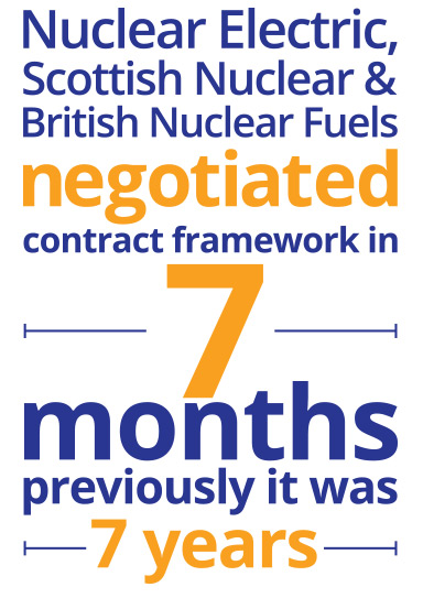 Negotiated nuclear framework in 7 weeks