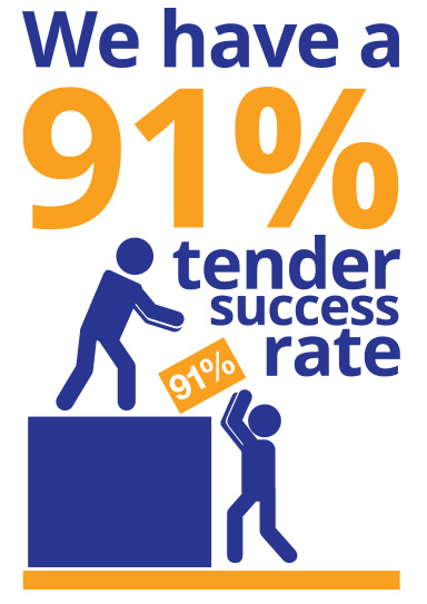 Tender success rate